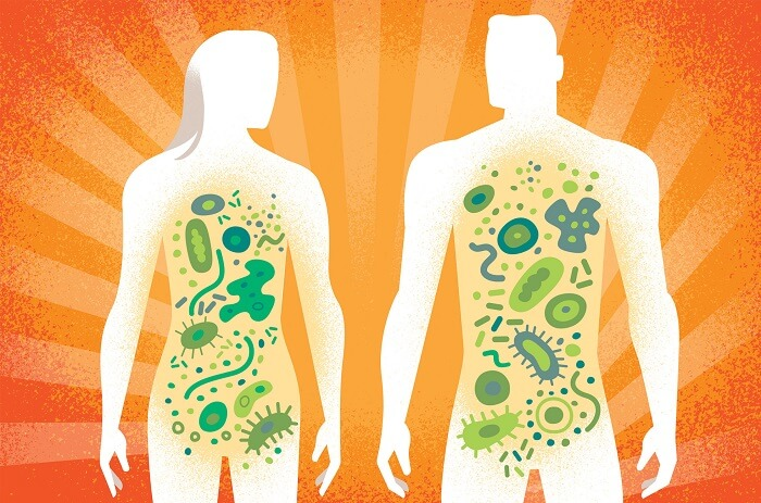 Control your microbiome
